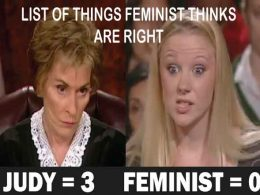 Right Education on What Feminism is All about