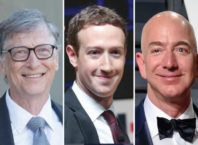 Richest Men in The World 2019